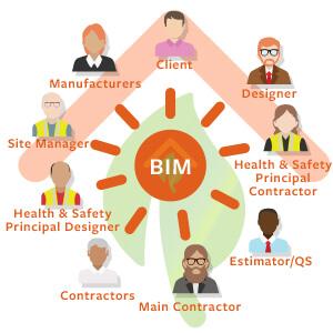Open-BIM-vs-closed-BIM