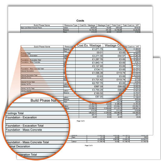 Cost by Resource Type | Construction Software for Builders