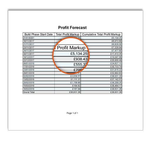 Profit Forecast | BuildingWorks